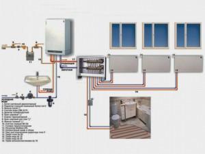 Проектирование индивидуальной системы отопления в многоквартирном доме
