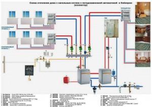 Схема индивидуальной системы отопления двухуровневой квартиры